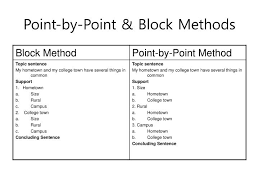 ppt essay types overview focus on comparative powerpoint  point by point block methods
