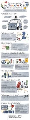 the amazing ways the google car will change the world ly the amazing ways the google car will change the world infographic