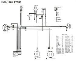 1974 260z wiring diagram circuit and wiring diagram wiring diagram honda us90 1970 thru 1973 atc90 1974 thru 1978