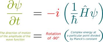 kuvahaun tulos haulle schrödinger equation explanation