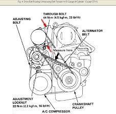 honda accord serpentine belt diagram auto wiring 2009 honda accord serpentine belt replacement all about on 2006 honda accord serpentine belt diagram