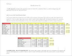 Sales Forecast Chart Template Cash Flow Plan Template Cash Flow Excel Template Free Excels