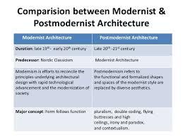 essay on modernism original modernism essay generator