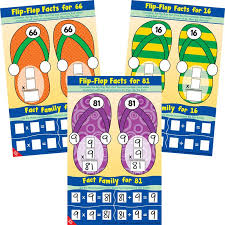 Multiplication And Division Flip Flop Number Bonds And Fact ...