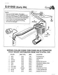 ford 9n wiring diagram 12 volt conversion wiring diagram and ford tractor wiring diagram 3000 sel