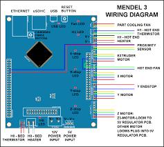 wiring reprappro men3 duet0 6 109 v1