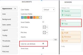 Vitara Charts Microstrategy Dossiers Documents Differences Vitaracharts Custom