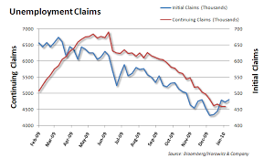 Unemployment Claims Reports Not The Kind Of Records We Want