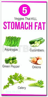 Diet Chart For Stomach Fat Loss Pin On Lose 5 Lbs In One Week
