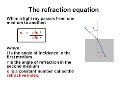 the refraction equation