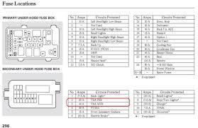 2004 honda pilot fuse box diagram element activate the daytime Honda Pilot Fuse Box Diagram 2004 honda pilot fuse box diagram 2004 honda pilot fuse box diagram 2012 odyssey wiring inside
