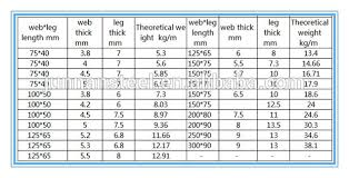 Steel Weight Chart Jis Standard And And Weight Chart Ss400 Grade H Beam Channel Steel Sizes Buy Channel Steel Sizes Jis Channel Steel Sizes Jis Ss400 Channel Steel