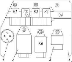 Уаз 469 предохранитель ремонт