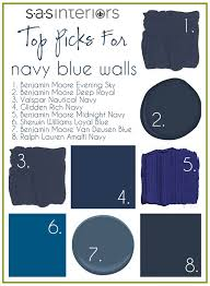 (MASTER)ies, but I plan on painting the front room a dark navy. Yesterday I  left you at the point of me knee-deep in color decisions, and today I'm  sharing ...