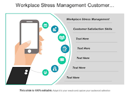 Workplace Stress Management Workplace Stress Management Customer Satisfaction Skills