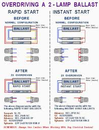overdriving fluorescent lights these two pictures are of the side of the fixture where you combine the blues and reds on the rapid start system see diagram below
