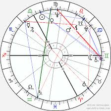 Brigitte Bardot Birth Chart Horoscope Date Of Birth Astro