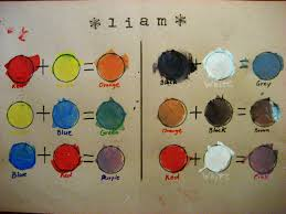 Color Mixing Chart For Kids Color Mixing Chart Color