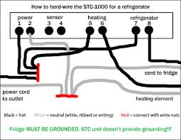 how to install a stc 1000 temp controller on a chest zer drunk wiringstc1000 heating