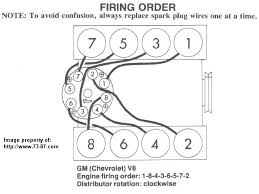 firing order diagram images uu27itu firing order chevy