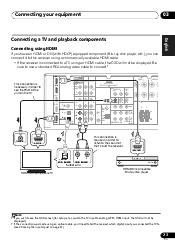 pioneer vsx 305 wiring diagram explore schematic wiring diagram \u2022 Pioneer VSX 305 Manual PDF pioneer vsx 305 wiring diagram