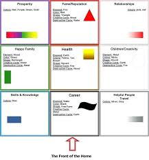 feng shui office color. feng shui office colors bedroom and living room red layout generator download by . color o
