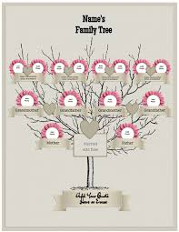 Family Tree Chart Online Free Family Tree Template That Can Be Customized Online Family