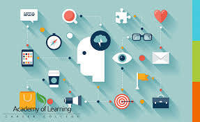 Graphic Design Academy Web Portfolio Design Training Program Academy Of Learning
