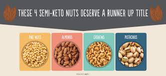 best keto nuts the ultimate guide to