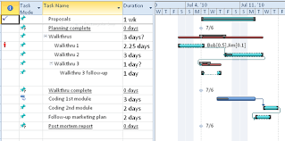 How To Add Task Name In Gantt Chart Ms Project Change The Font And Color Of Text On The Gantt Chart