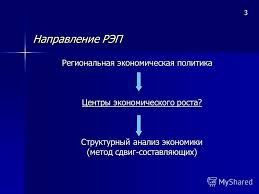 Презентация на тему Дипломная работа РАЗРАБОТКА ПРОГРАММНОГО  3 Направление
