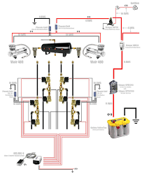 air ride wiring explore wiring diagram on the net • air ride wiring wiring diagram data rh 10 5 8 reisen fuer meister de air ride