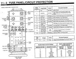 94 ford explorer fuse box location download wiring diagrams \u2022 2006 ford explorer limited fuse box diagram 2006 ford f150 fuse box diagram 1994 ford explorer fuse box diagram rh wanderingwith us