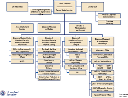 C Organization Chart Appendix C Science And Technology Directorate