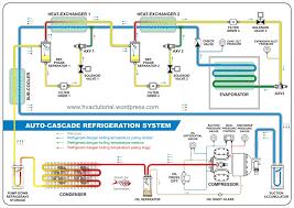 auto cascade refrigeration system hermawan's blog (refrigeration Wiring Diagram For Refrigeration System auto cascade refrigeration system Bohn Refrigeration Wiring Diagrams