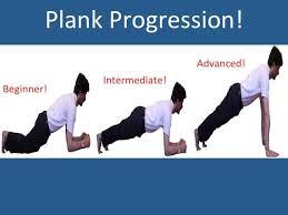 Plank Progression Plank Fitness