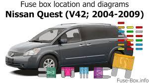 Nissan Quest Fuse Box Diagram Wiring Diagrams