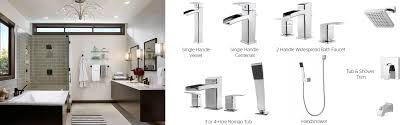 Parts Direct Coupon Bathroom Faucets Silver Faucet Direct With Double Handle For