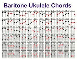 Baritone Ukulele Chord Chart In 2019 Ukulele Chords