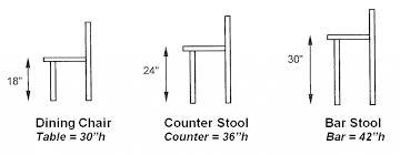 standard dining room chair height standard dining room chair height what is the ideal dining table