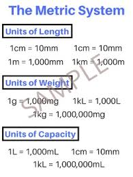 Common Metric Units Poster Anchor Chart