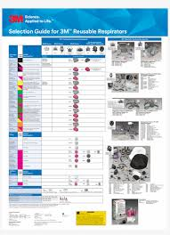 Respirator Cartridge Selection Chart 3m Respirator Selection Guide Poster Free Transparent Png