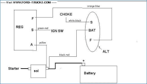1983 ford f150 wiring diagram bestharleylinks info 1983 ford f150 ignition switch wiring diagram ford truck information and then some ford truck enthusiasts bronco ii wiring diagrams bronco ii corral, 1983 ford f150 wiring diagram