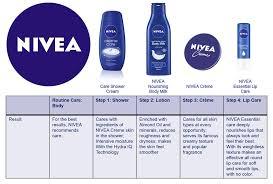 Nivea cream uses