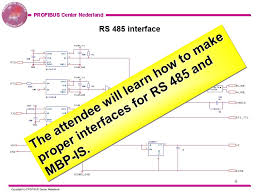 3 learning how to define develop and market a profibus dp or