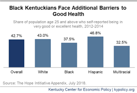 Snap Is Good For Kentuckians Health Ky Policy