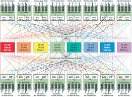 joe chang enterprise storage systems emc vmax  Emc Network Interconnections Wiring Diagrams #35