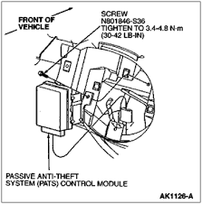 solved where is the anti theft box located on 2003 ford fixya not finding what you are looking for