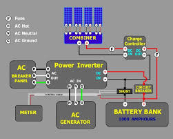 basic wire diagram of a solar electric system gratitude home basic wire diagram of a solar electric system