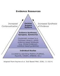 searching for evidence initial steps